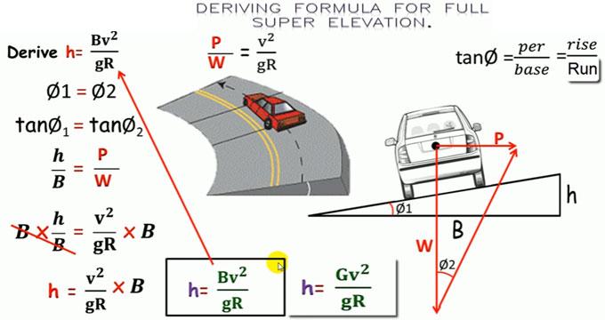 Centrifugal Force Manipulation