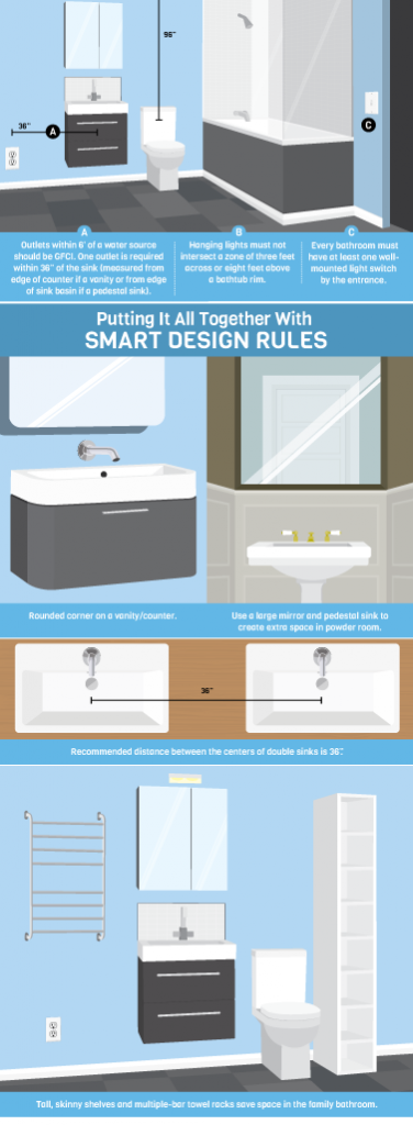 Bathroom Lights Rules tips for designing your dream bathroom - engineering feed