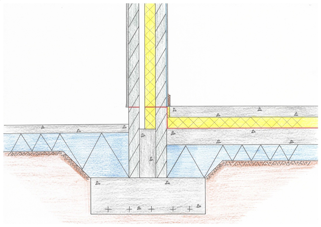 When Can A Strip Foundation Be Used Engineering Feed
