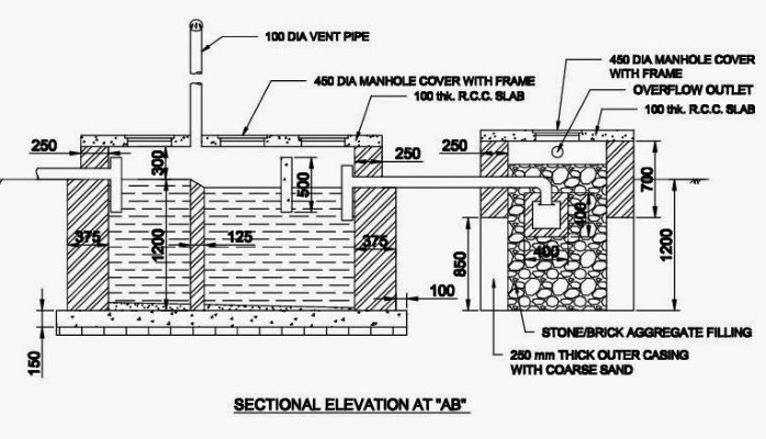 Plant Precast Concrete Septic Tank Construction : Septic tank design engineering feed