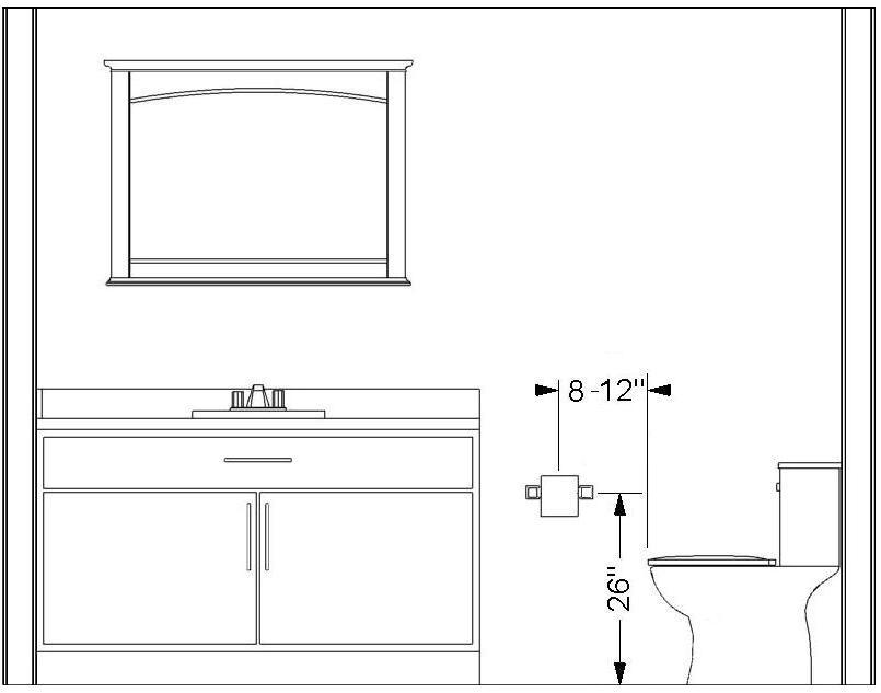 Bathroom Design Engineering Feed