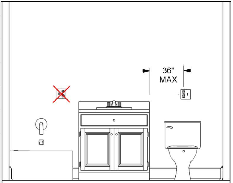 Bathroom Design on outlet with gfci switch