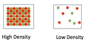 density of engineering materials pdf