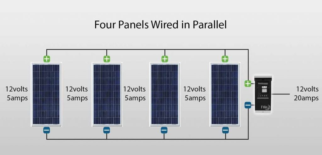 parallelDiagram_updated 1024x494 wire solar panels in parallel or series engineering feed wiring solar panels in parallel diagram at suagrazia.org