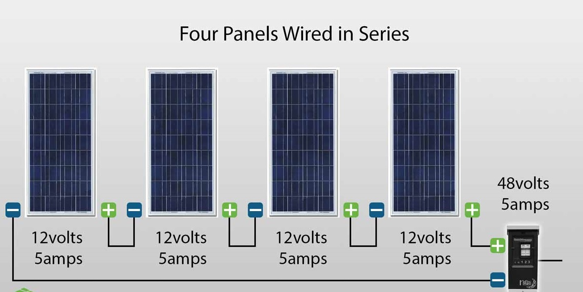 wire solar panels in parallel or series
