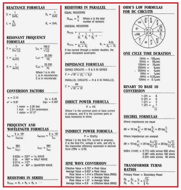 Important Electrical Formulas Engineering Feed
