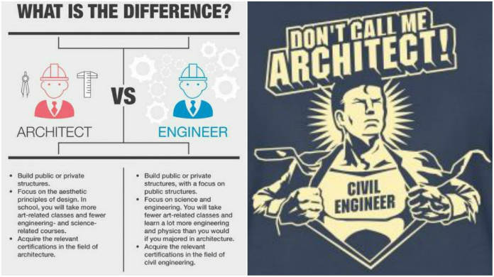Main differences between architects and civil engineers for Difference between building designer and architect