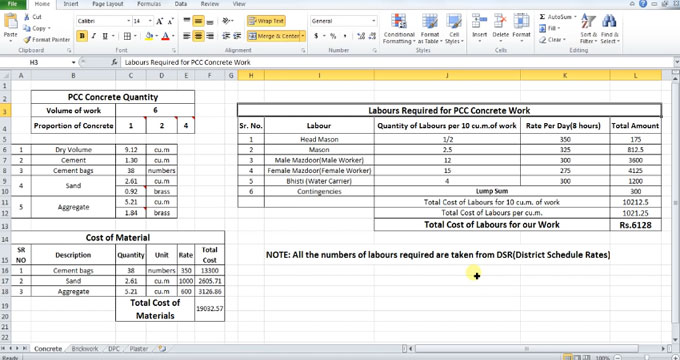 How To Calculate Labour Cost For Concrete Work