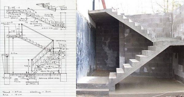 ... Construction. Concrete Quantity Staircase