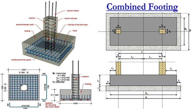 Combined Footing Design Excel Sheet Download Combined