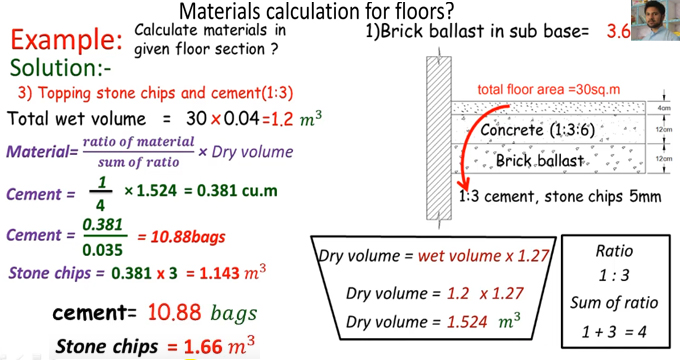 Material Calculations For Floors Engineering Feed