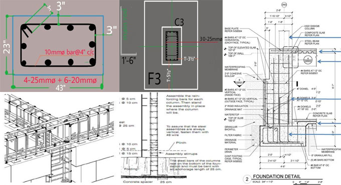 Steel Reinforcement Of Neck Column Guide To Design Of