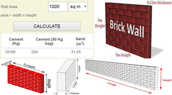 How to calculate number of bricks engineering feed.