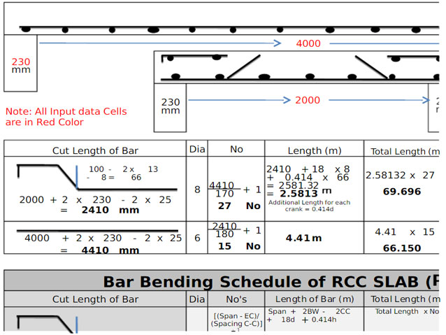 Bar Bending Schedule For RCC Slab | Bar Bending Schedule Spreadsheet
