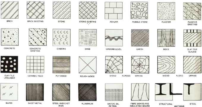 Symbols Used In Construction Drawings   Building Material Symbols - Engineering Feed