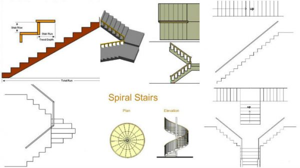 Uses of the different types of stairs engineering feed for Different kinds of stairs