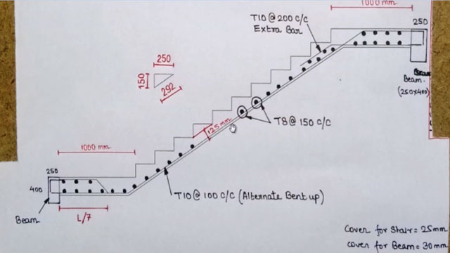 Bar Bending Schedule Of Staircase Autocad Tutorial