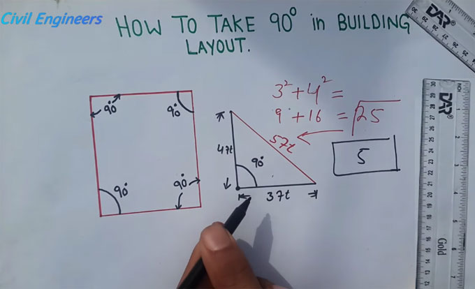 90 Degree Angle Formula How To Layout Perfect Angle For