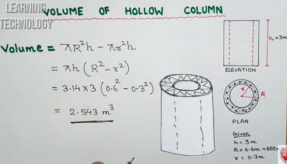 How To Find Out The Volume Of A Hollow Column