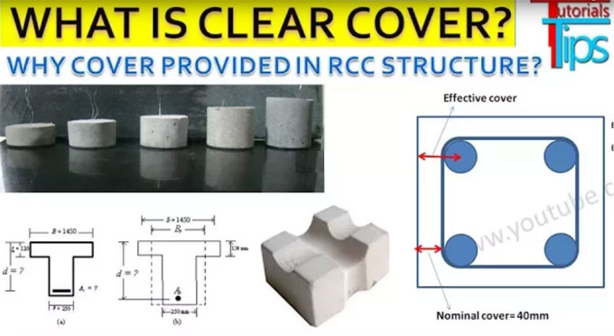 what is clear cover why cover is provided in r c c structure