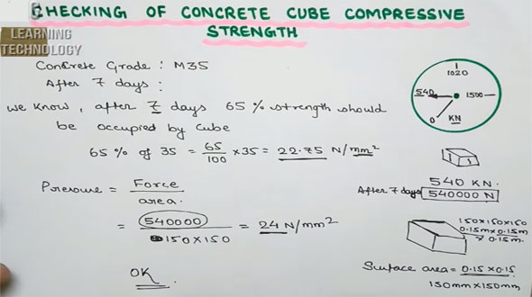concrete cube compressive strength Compressive strength of concrete for designers, compressive strength is one of the most important engineering properties of concrete it is a standard industrial practice that the concrete is classified based on grades this grade is nothing but the compressive strength of the concrete cube or cylinder.