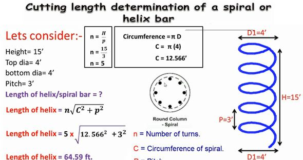 Calculation Length Of Spiral Curve | Spiral Length Equation