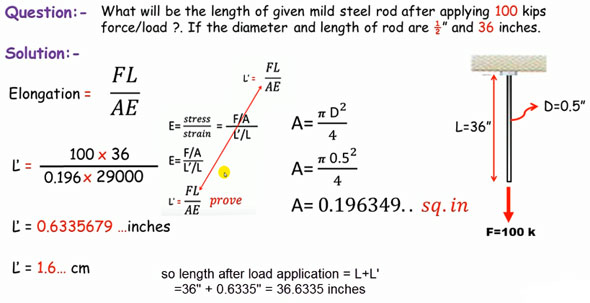 Elongation In Engineering Steel Elongation Formula
