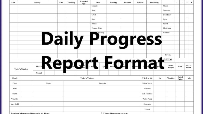 Charming Daily Work Report Template Is Added Here For You To Facilitate When Making  A Daily Work Report. Whether You Are A Selfemployed Or Working In A Company  As ...