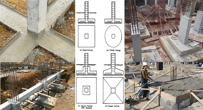 Concrete foundation types of footings residential and for Concrete foundation types