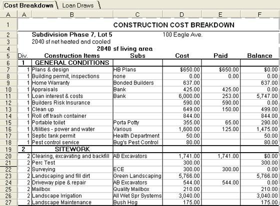 construction estimating method