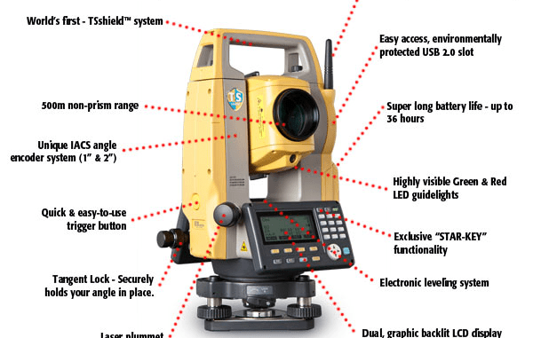 total station advantages disadvantages and precaution engineering feed. Black Bedroom Furniture Sets. Home Design Ideas