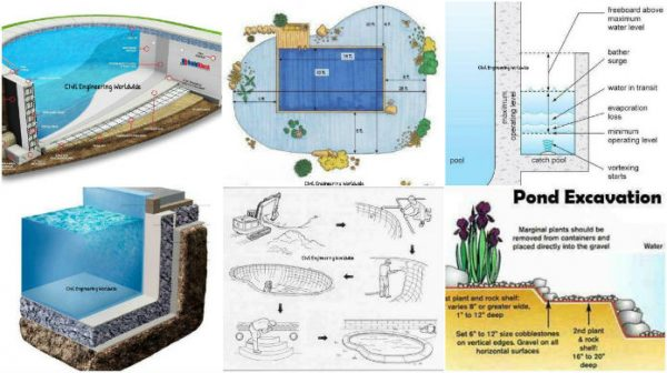 Significant Tips For The Construction Of The Swimming Pools Engineering Feed
