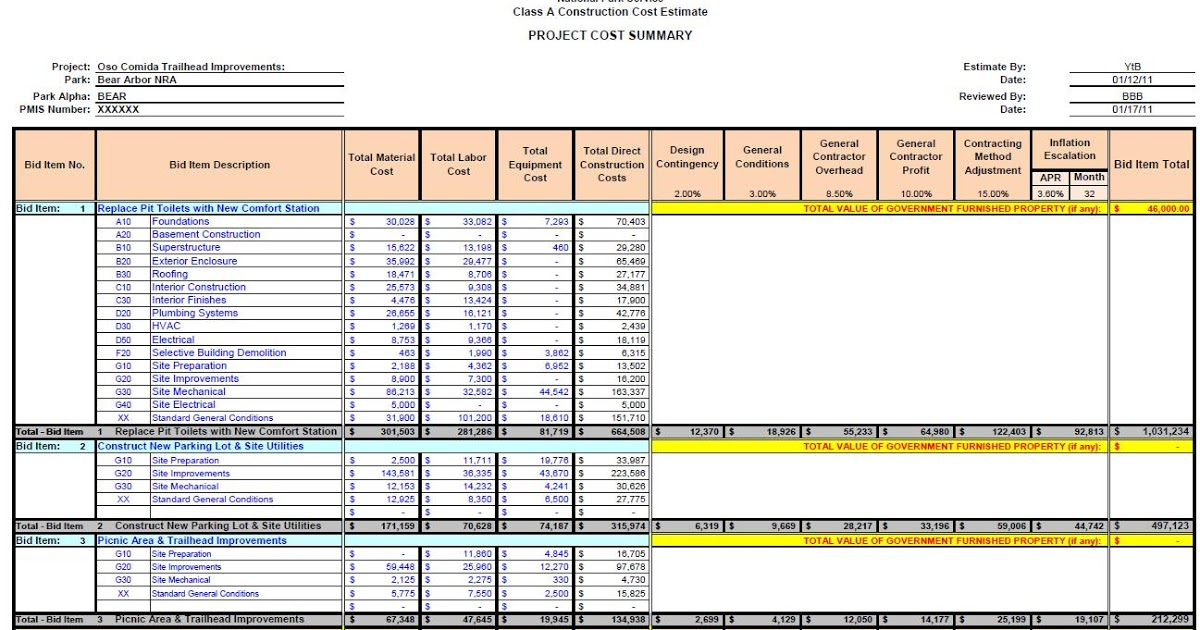Download construction cost estimate template engineering for Concrete estimate template
