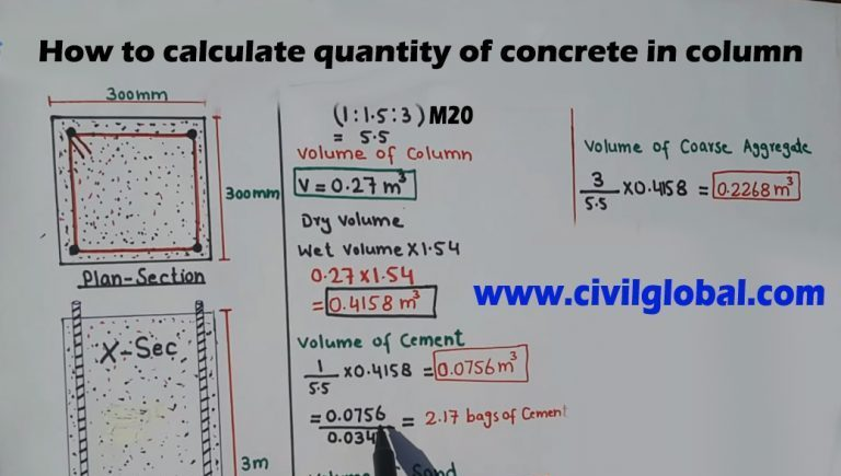HOW TO CALCULATE QUANTITY FOR CEMENT, SAND AND AGGREGATE FOR