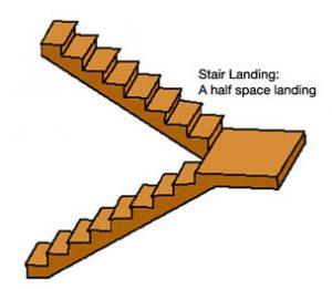 2: HALF LANDING STAIRS