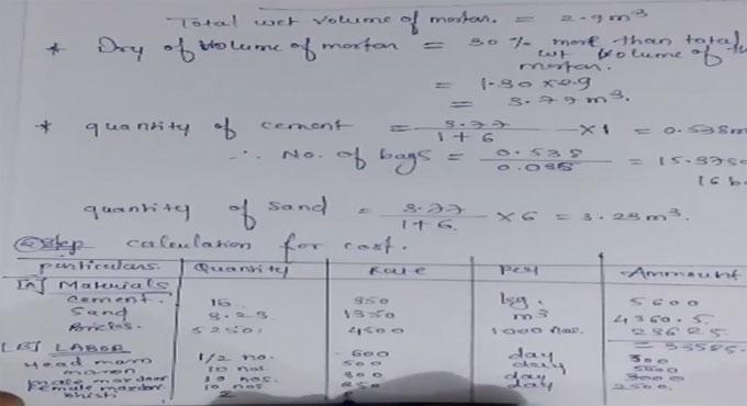 Rate Analysis of Brickwork | Rate Analysis of Brick Masonry