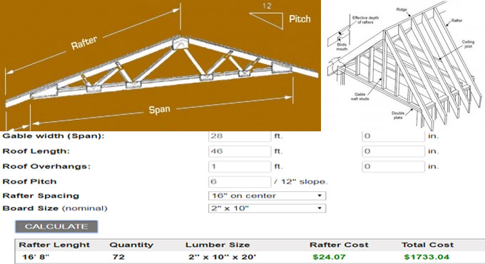 Roof rafter calculator estimate length and cost of for Cost to roof a house calculator