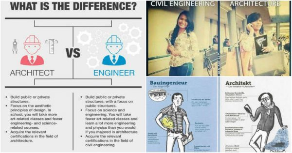 duties of a civil engineer