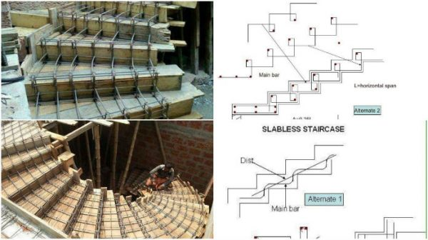 Twisted Staircases Construction Details